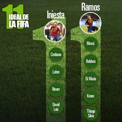 _once_de_FIFA
