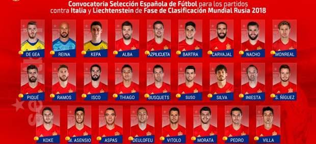 Convocatoria de la selección española de fútbol para los clasificatorios ante Italia y Liechtenstein